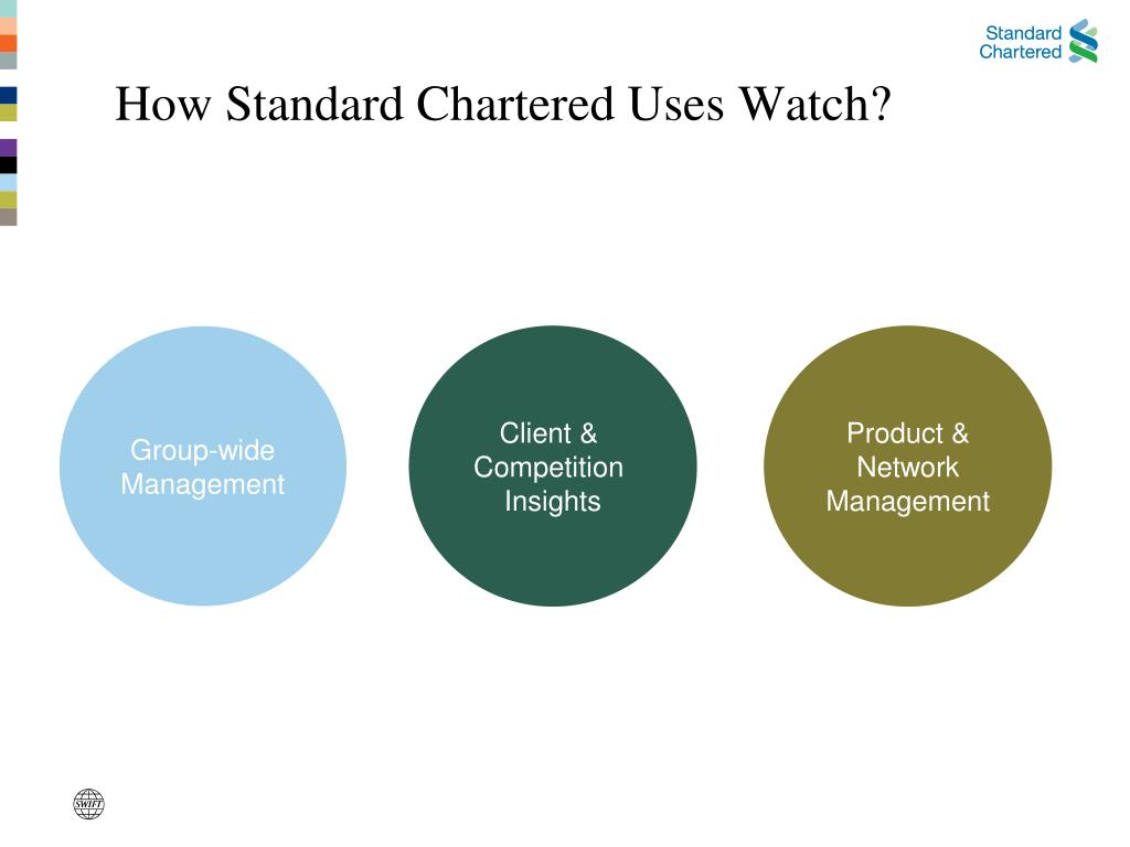 How Standard Chartered Uses Watch?