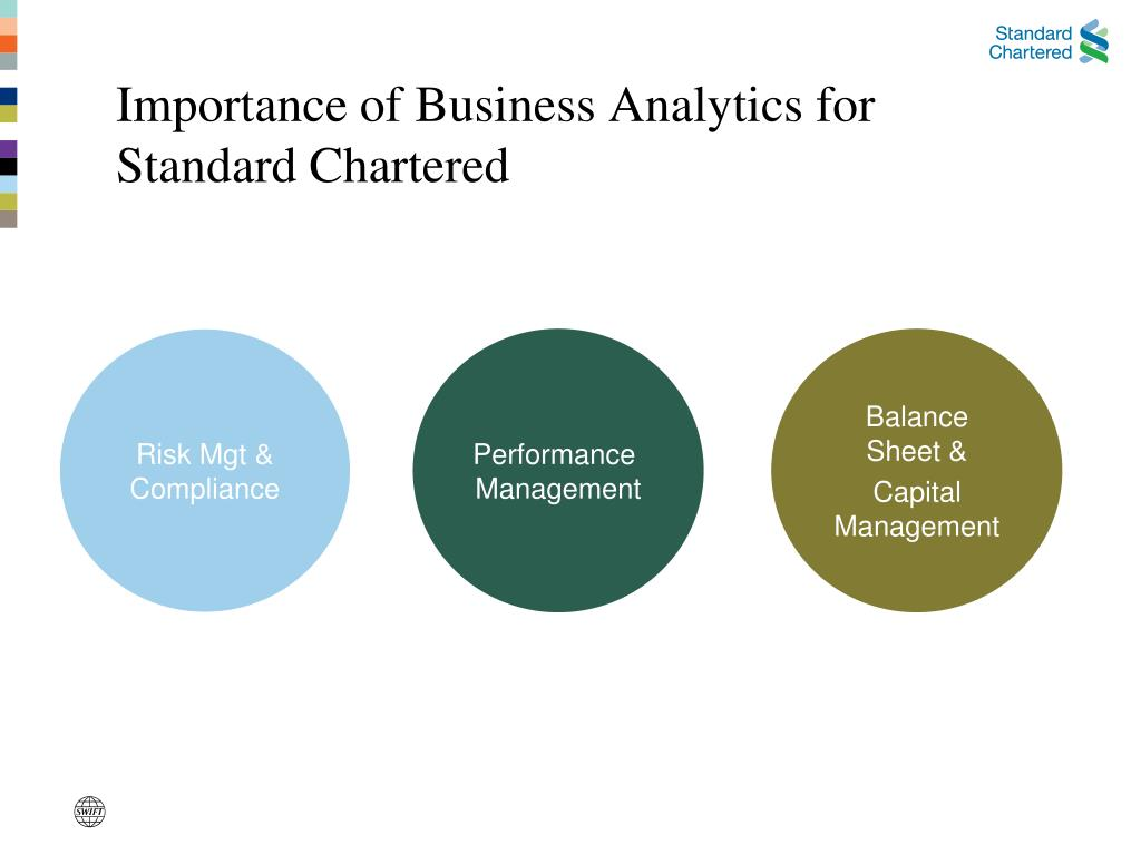 Importance of Business Analytics for Standard Chartered