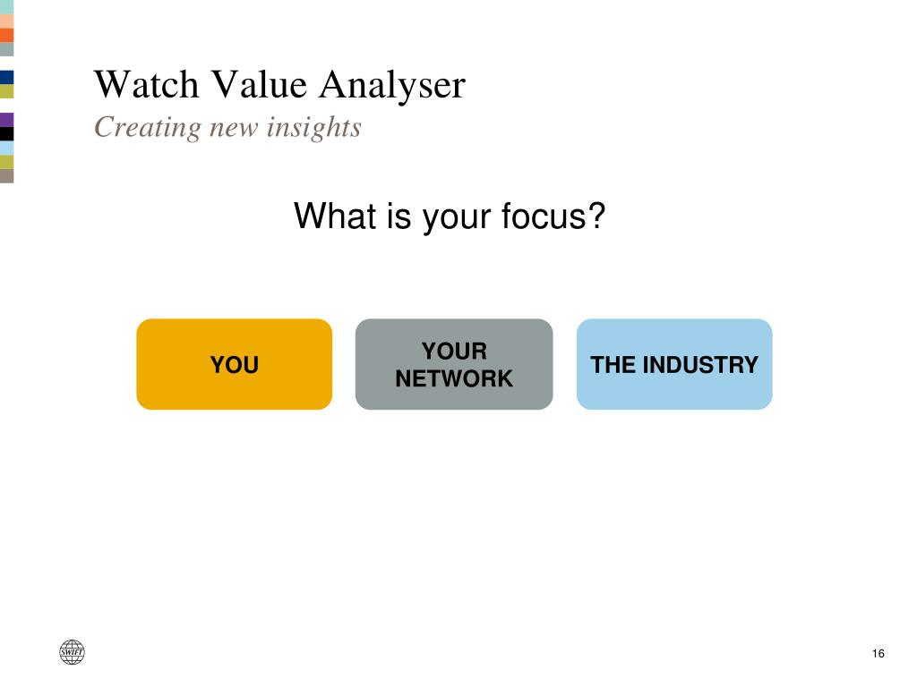 Watch Value Analyser