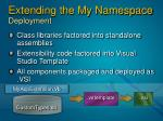 extending the my namespace deployment