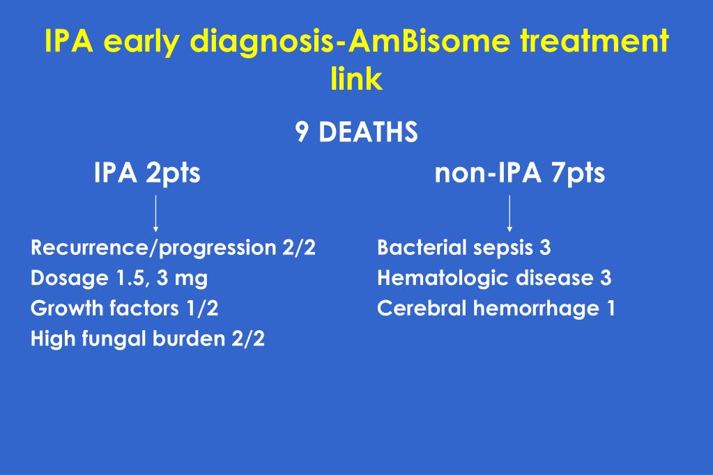 IPA early diagnosis-AmBisome treatment link