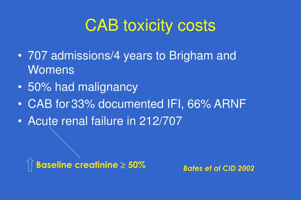 CAB toxicity costs