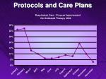 protocols and care plans17
