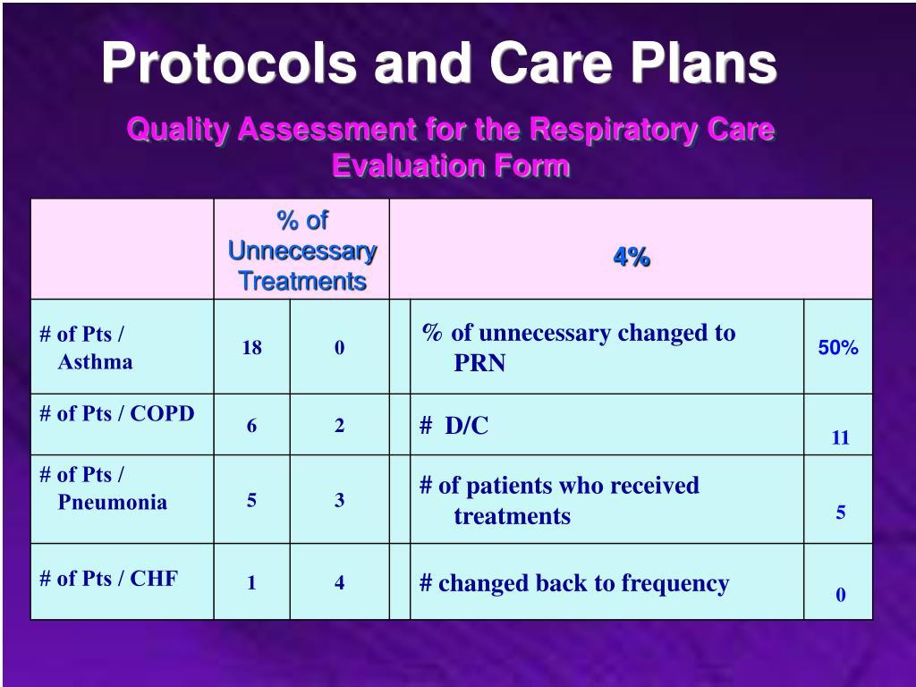 Quality Assessment for the Respiratory Care Evaluation Form