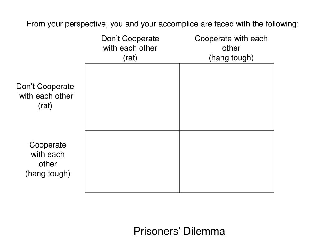 From your perspective, you and your accomplice are faced with the following:
