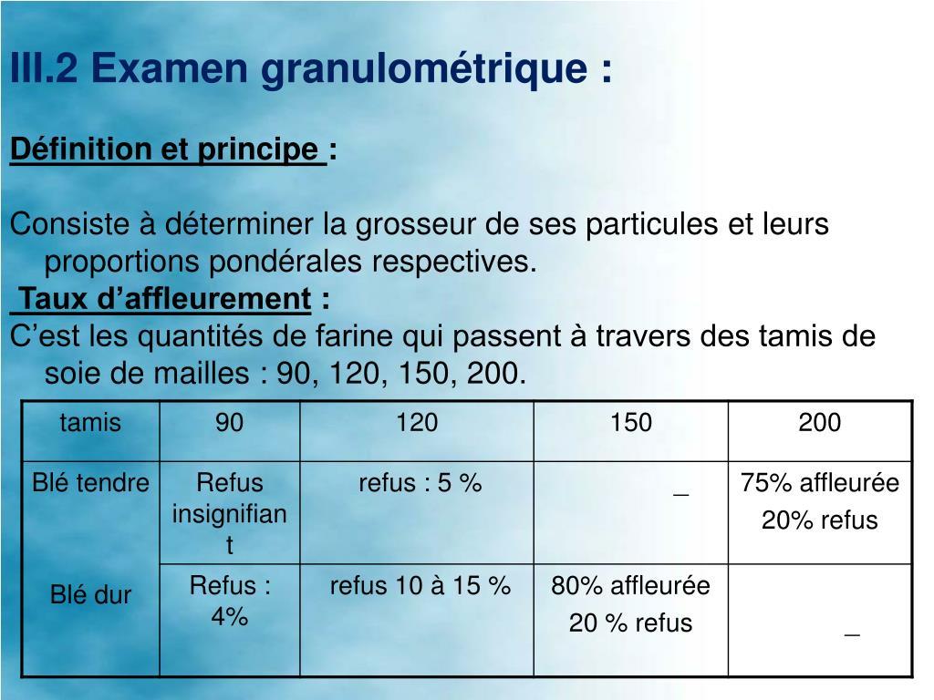 III.2 Examen granulométrique:
