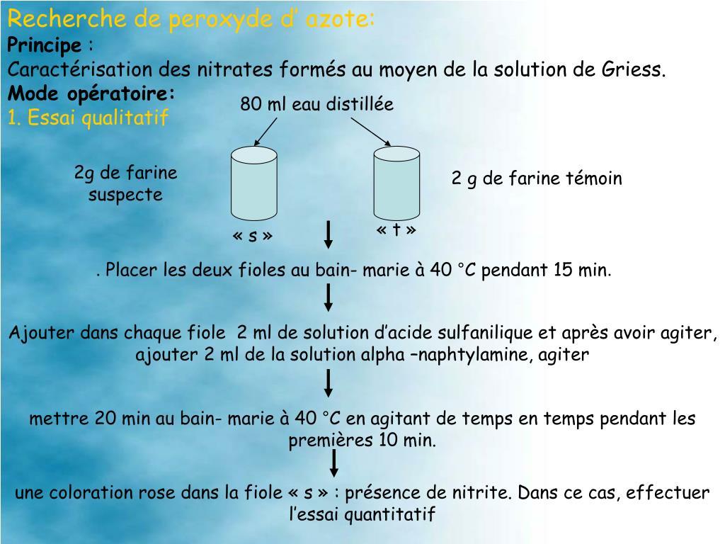 Recherche de peroxyde d' azote: