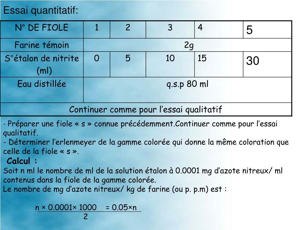 Essai quantitatif: