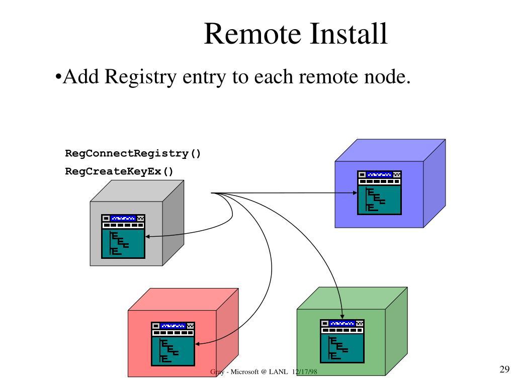 Remote Install
