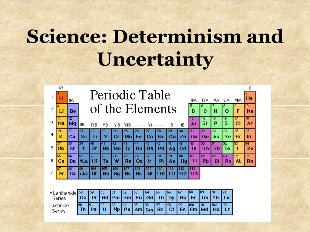 Science: Determinism and Uncertainty