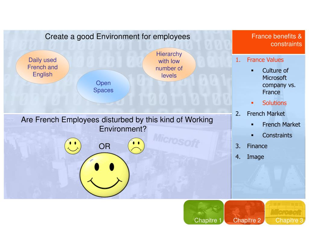 Create a good Environment for employees