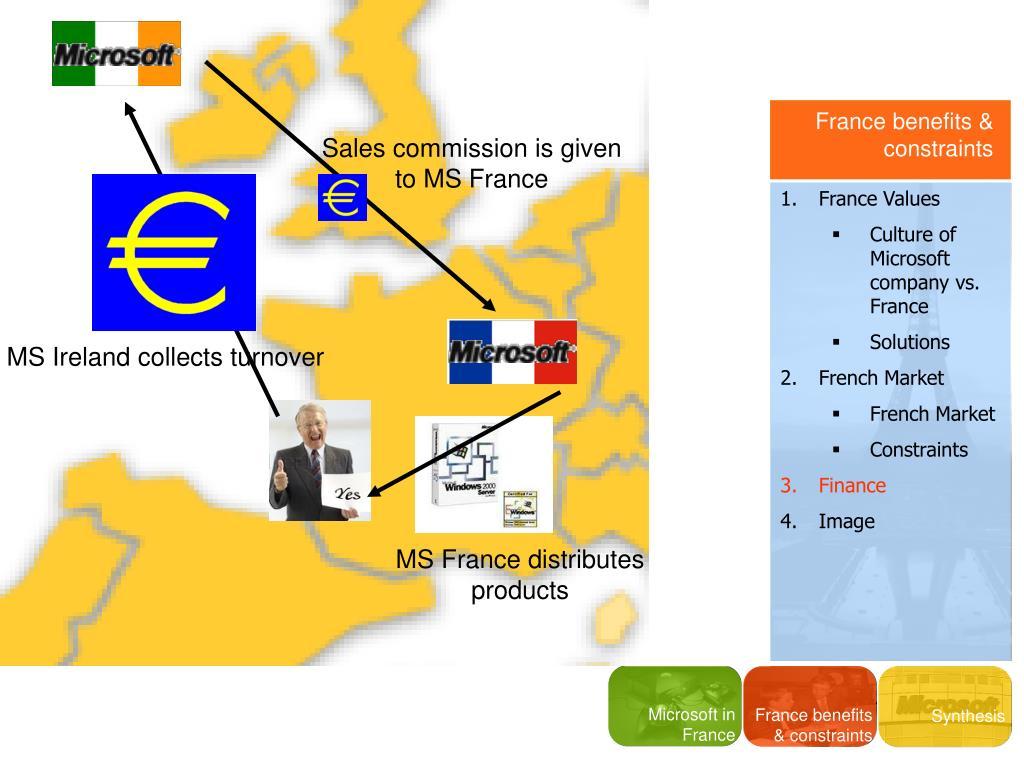 France benefits & constraints