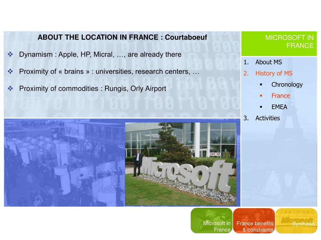 ABOUT THE LOCATION IN FRANCE : Courtaboeuf