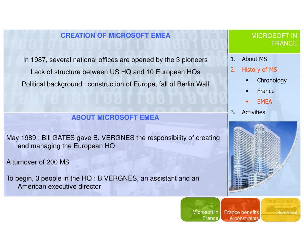 CREATION OF MICROSOFT EMEA
