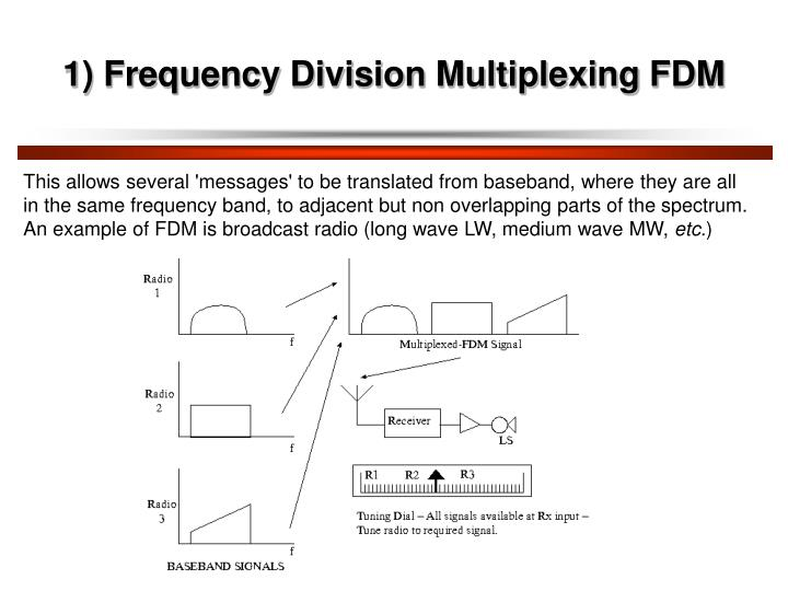1) Frequency Division Multiplexing FDM