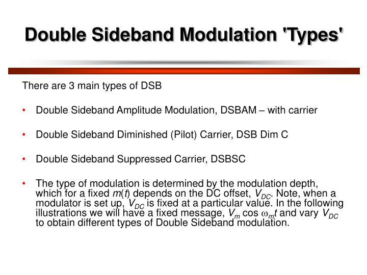 Double Sideband Modulation 'Types'