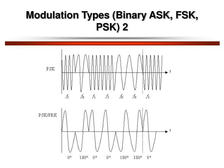 Modulation Types (Binary ASK, FSK, PSK) 2