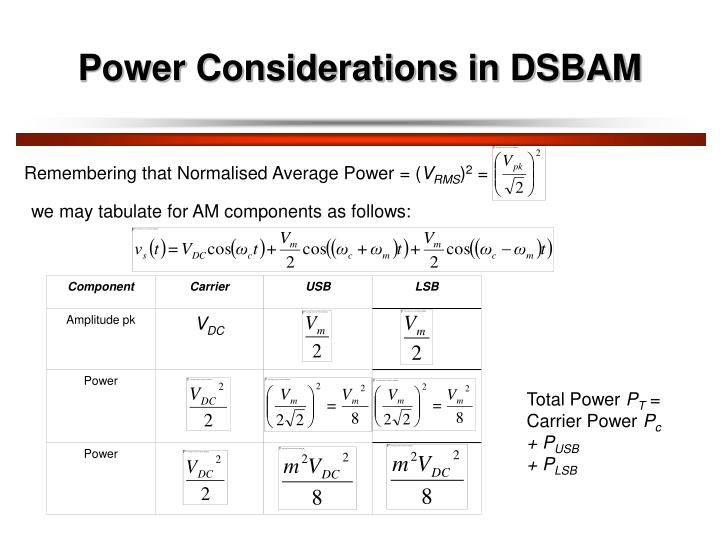 Power Considerations in DSBAM