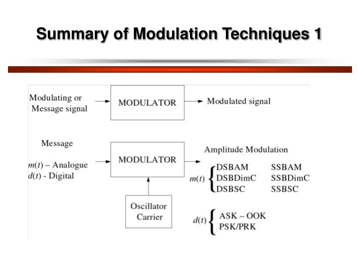 Summary of Modulation Techniques 1