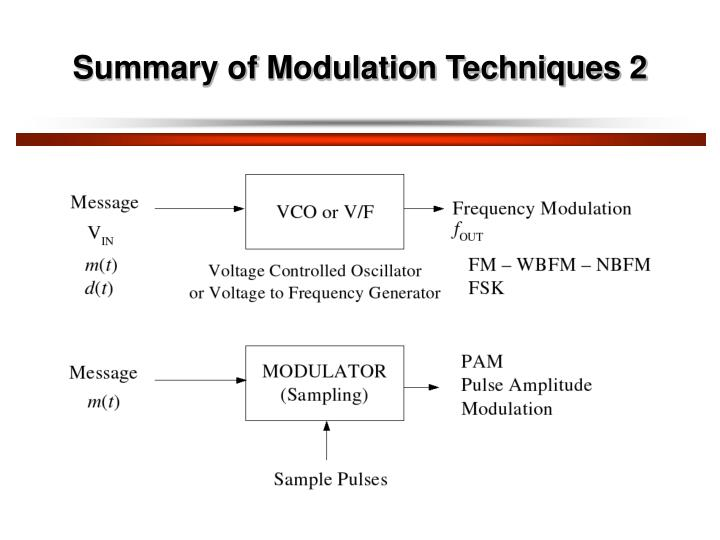 Summary of Modulation Techniques 2