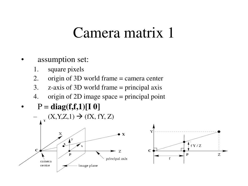Camera matrix 1