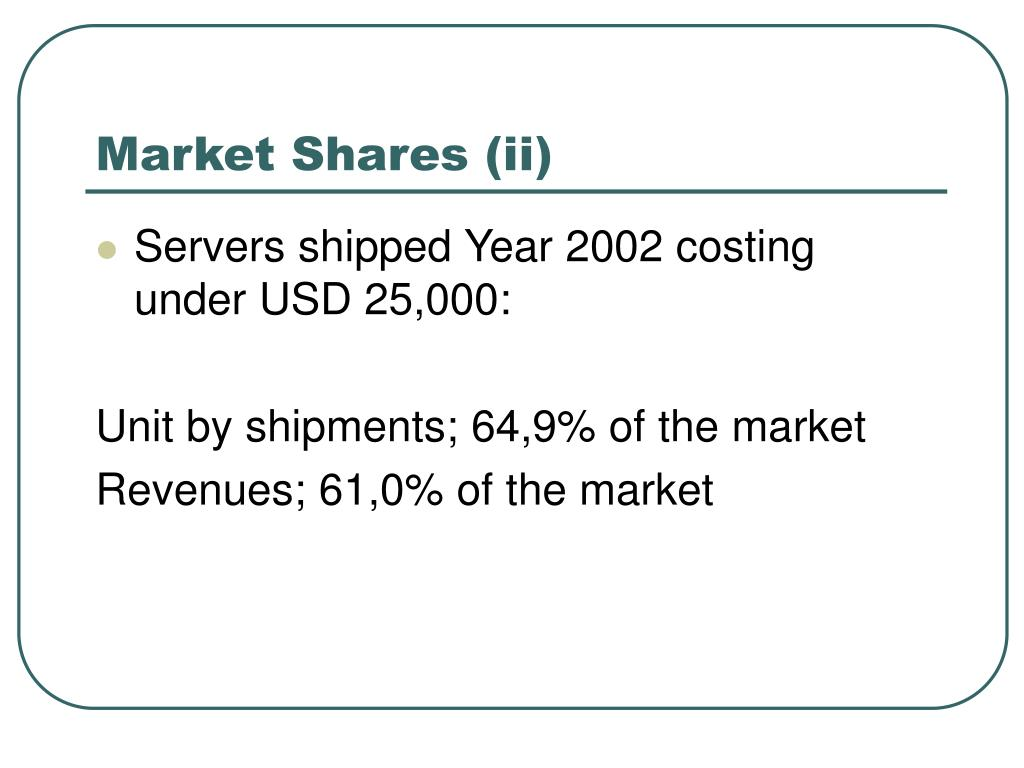 Market Shares (ii)