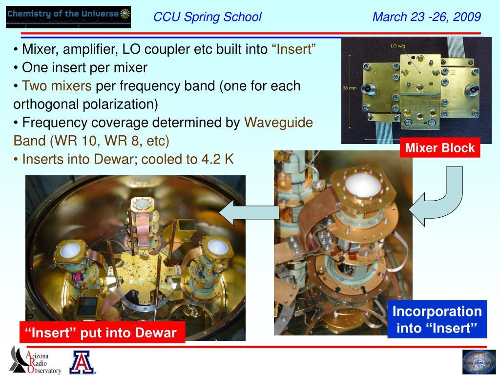 Mixer, amplifier, LO coupler etc built into