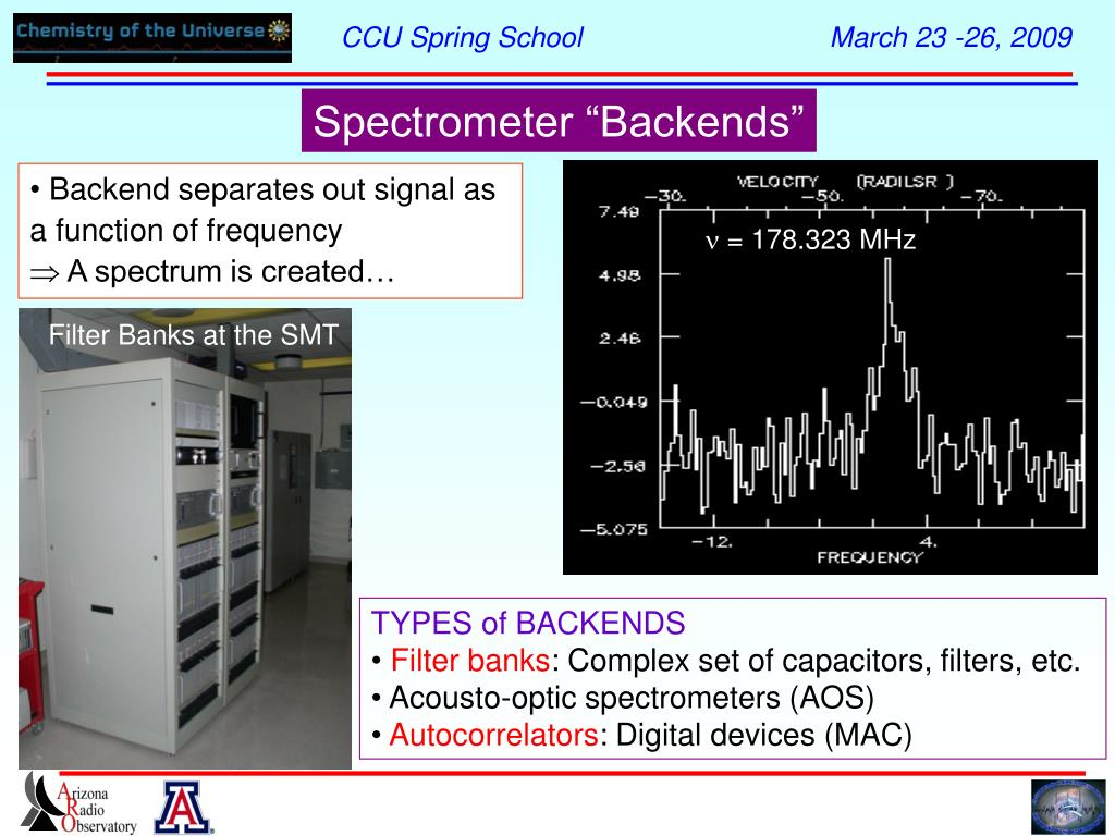 "Spectrometer ""Backends"""