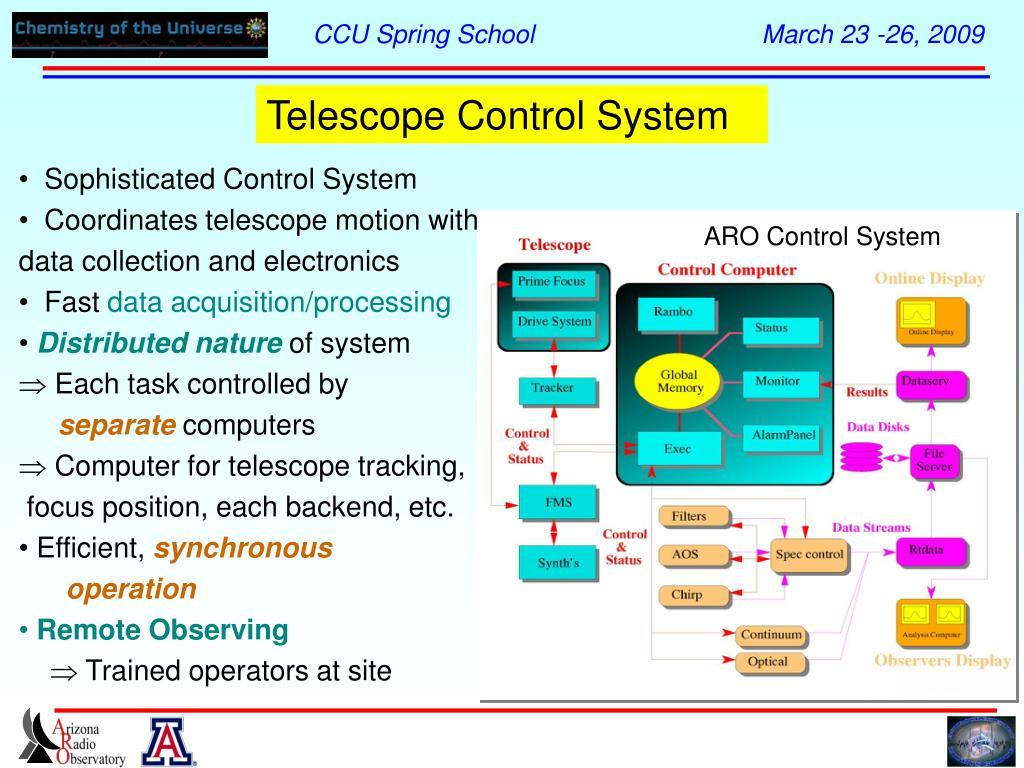 Telescope Control System