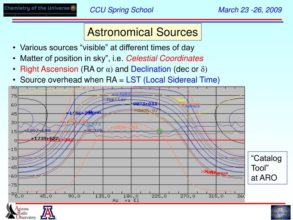 Astronomical Sources