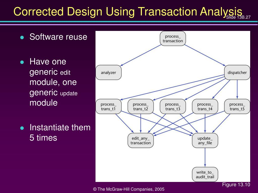 Corrected Design Using Transaction Analysis
