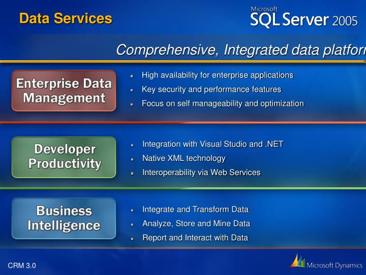 High availability for enterprise applications