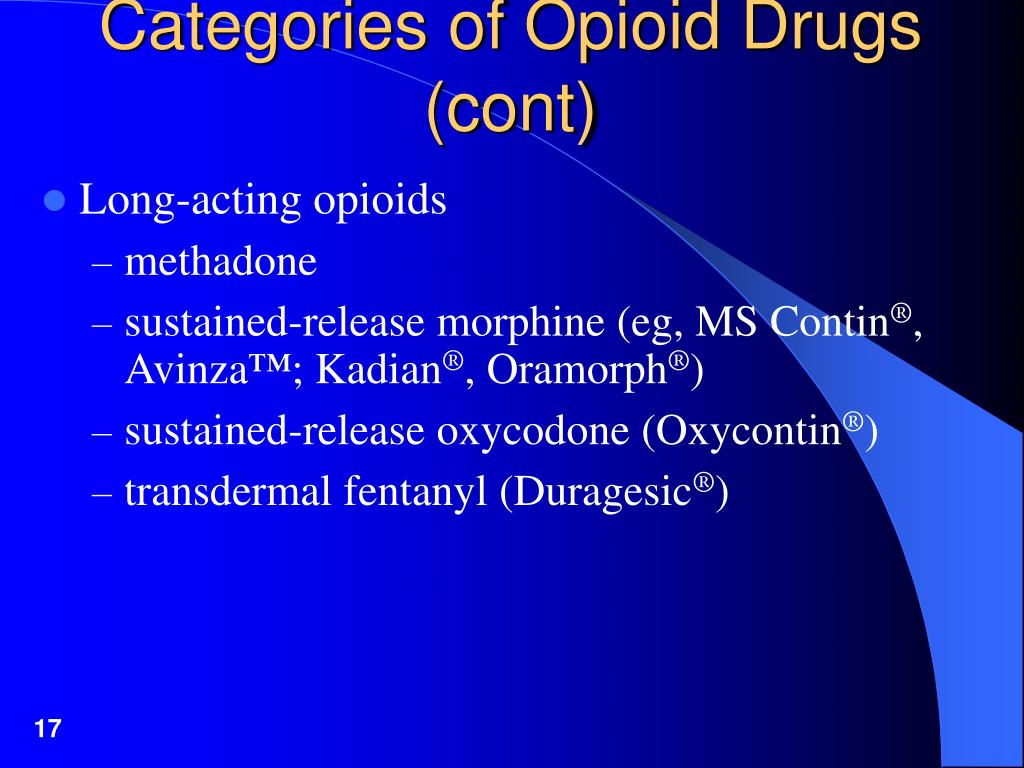Categories of Opioid Drugs (cont)