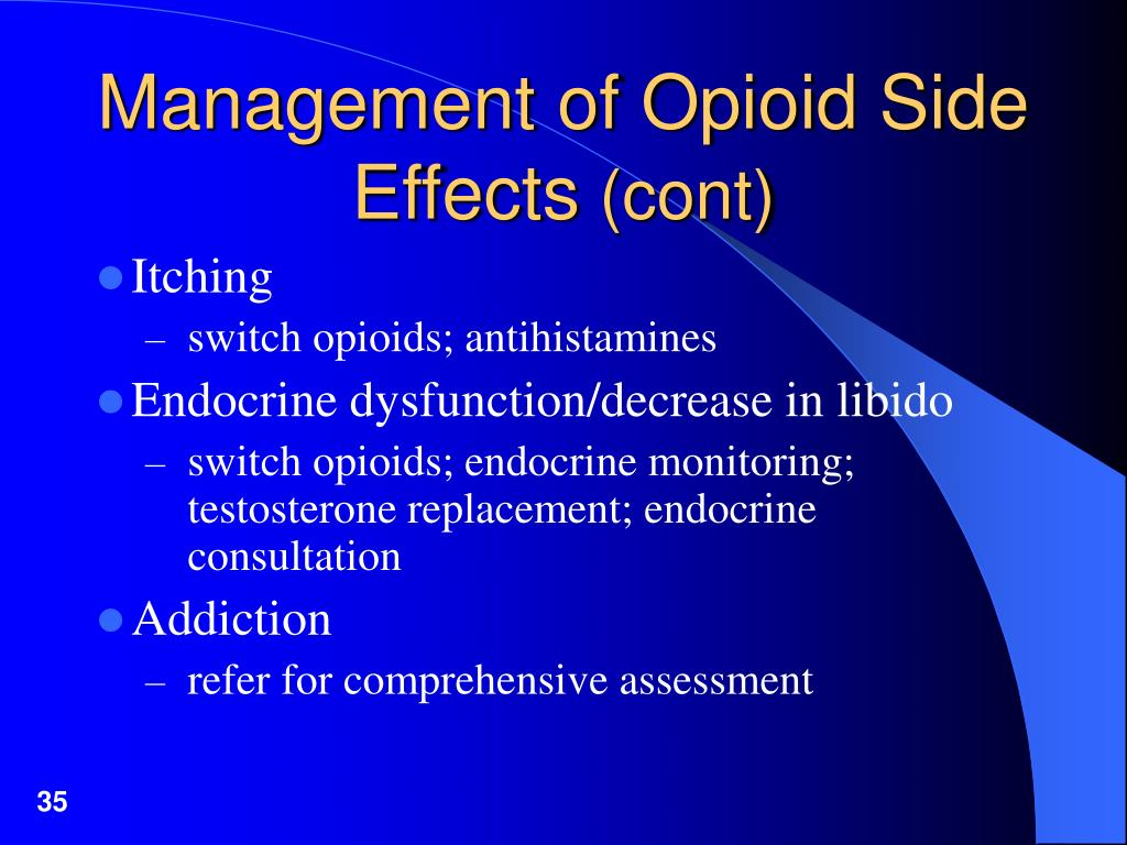 Management of Opioid Side Effects