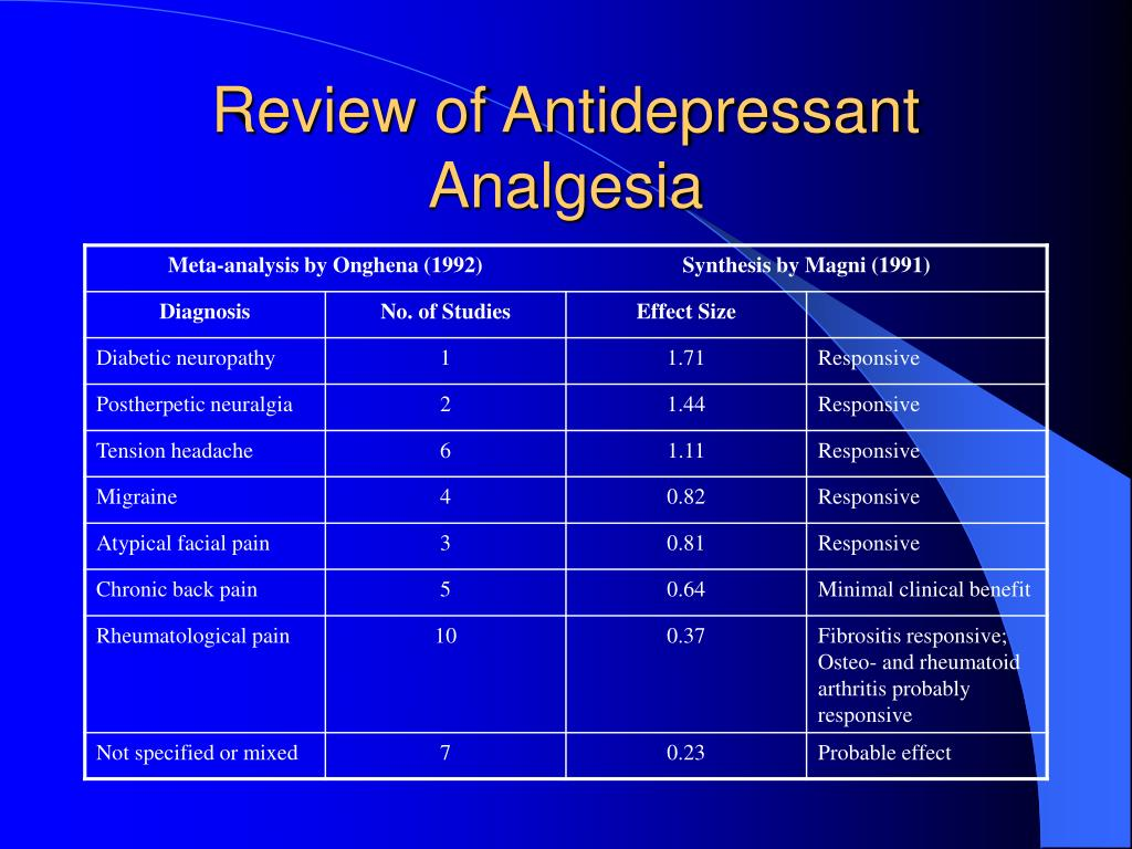 Review of Antidepressant Analgesia