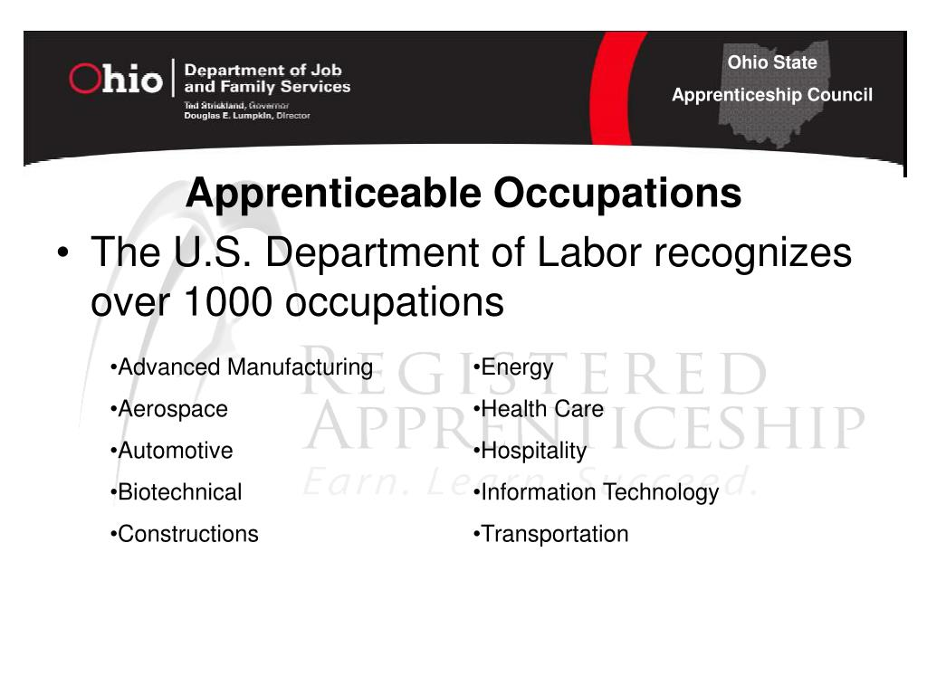 Apprenticeable Occupations