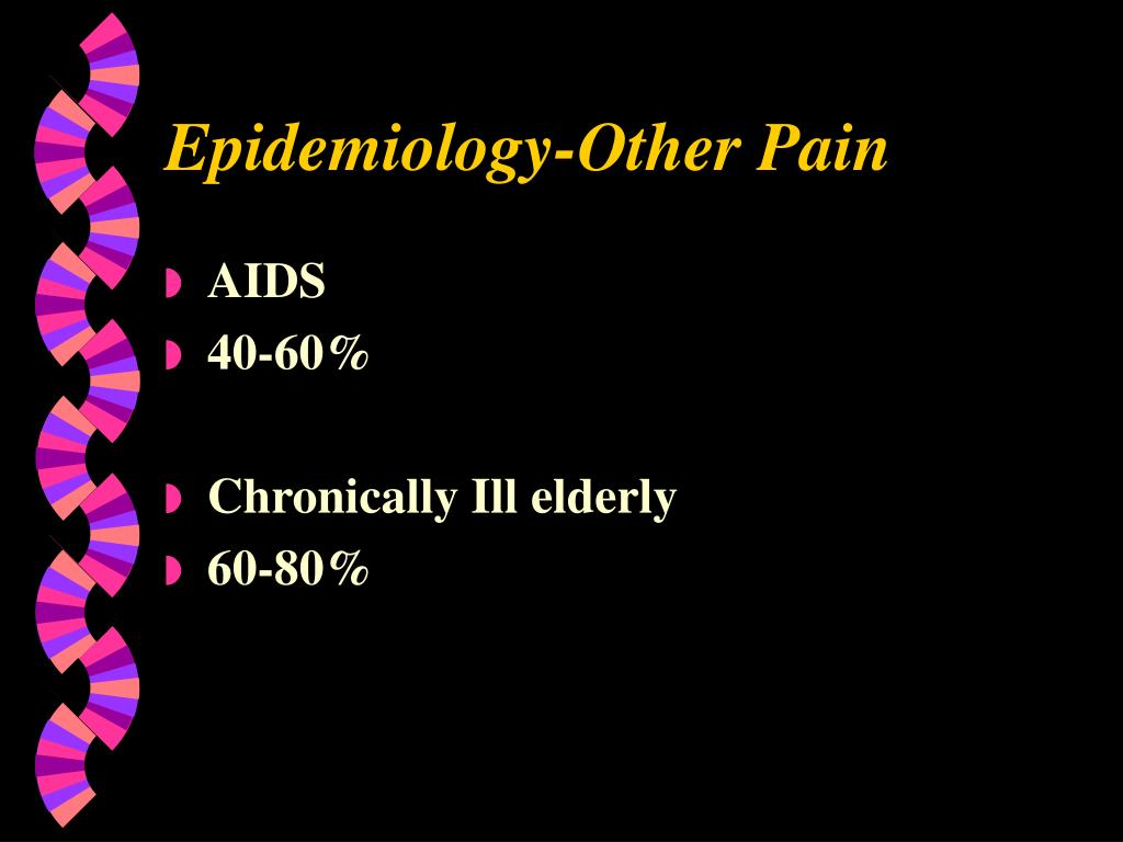 Epidemiology-Other Pain
