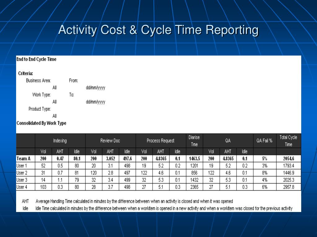 Activity Cost & Cycle Time Reporting