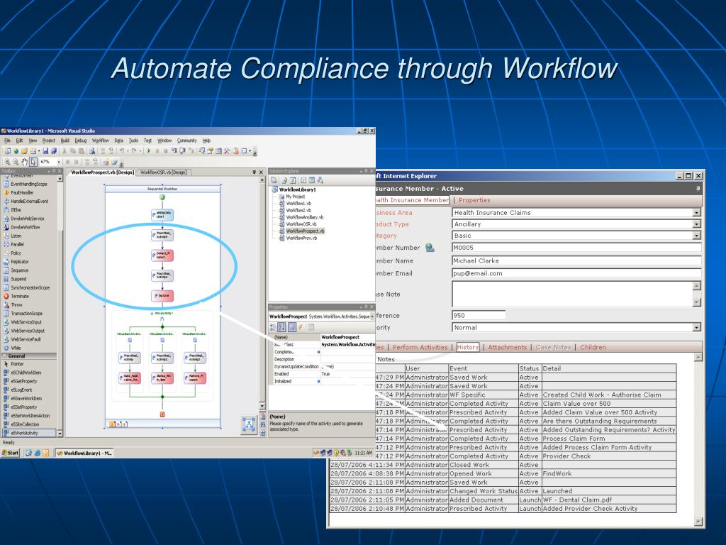 Automate Compliance through Workflow