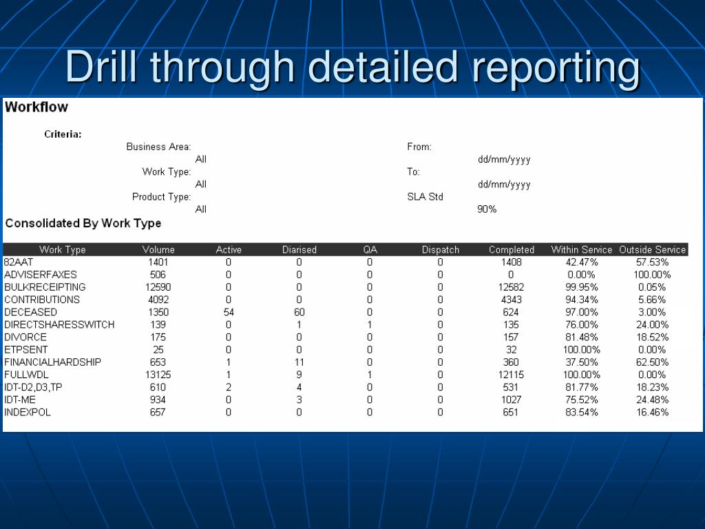 Drill through detailed reporting