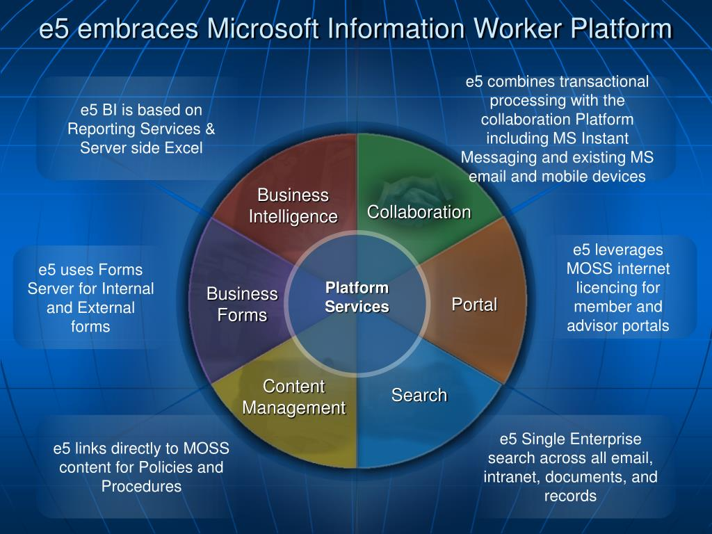 e5 embraces Microsoft Information Worker Platform