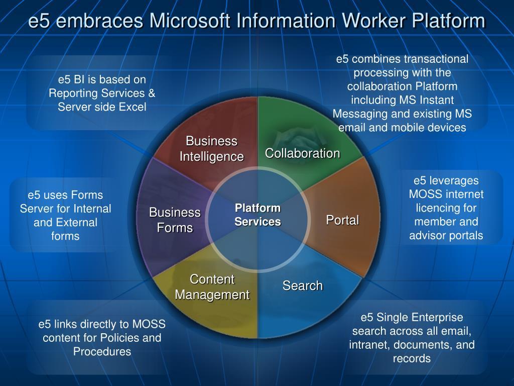 e5 embraces Microsoft Information Worker Platform