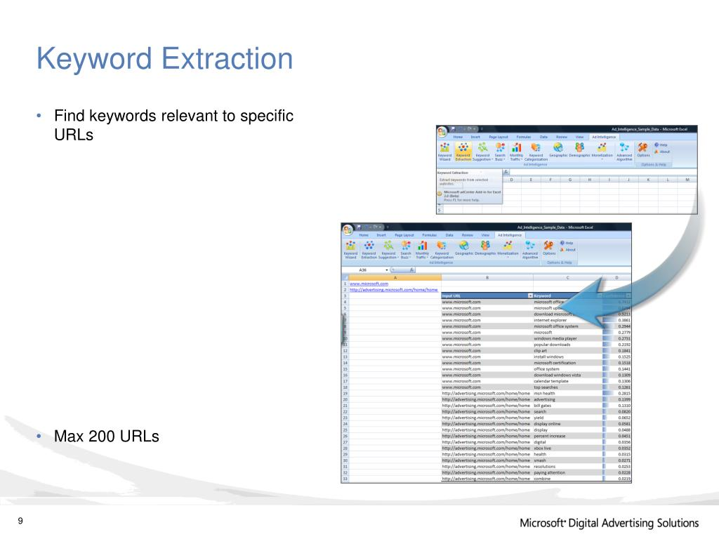 Keyword Extraction