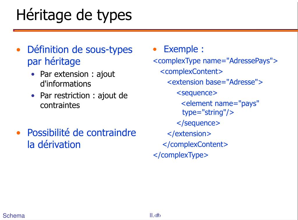 Définition de sous-types par héritage