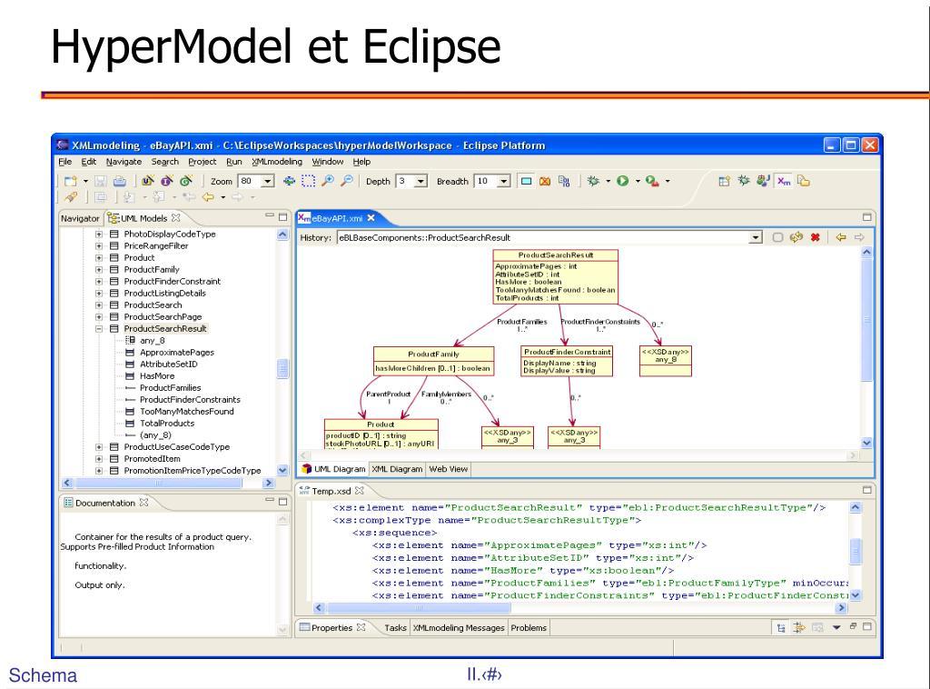 HyperModel et Eclipse