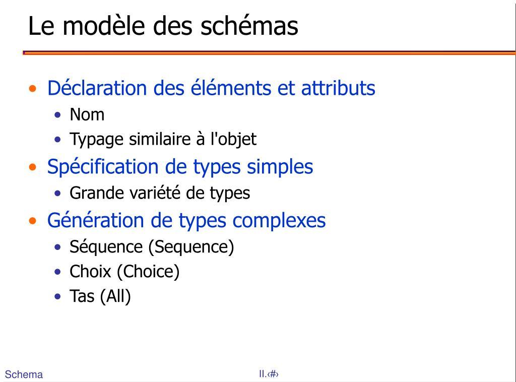 Le modèle des schémas