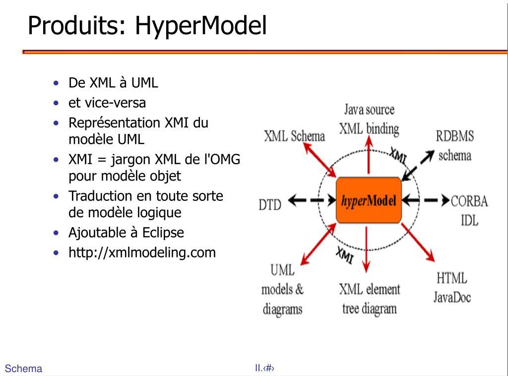 De XML à UML