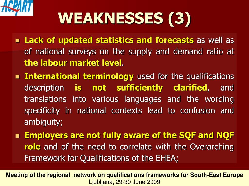 WEAKNESSES (3)