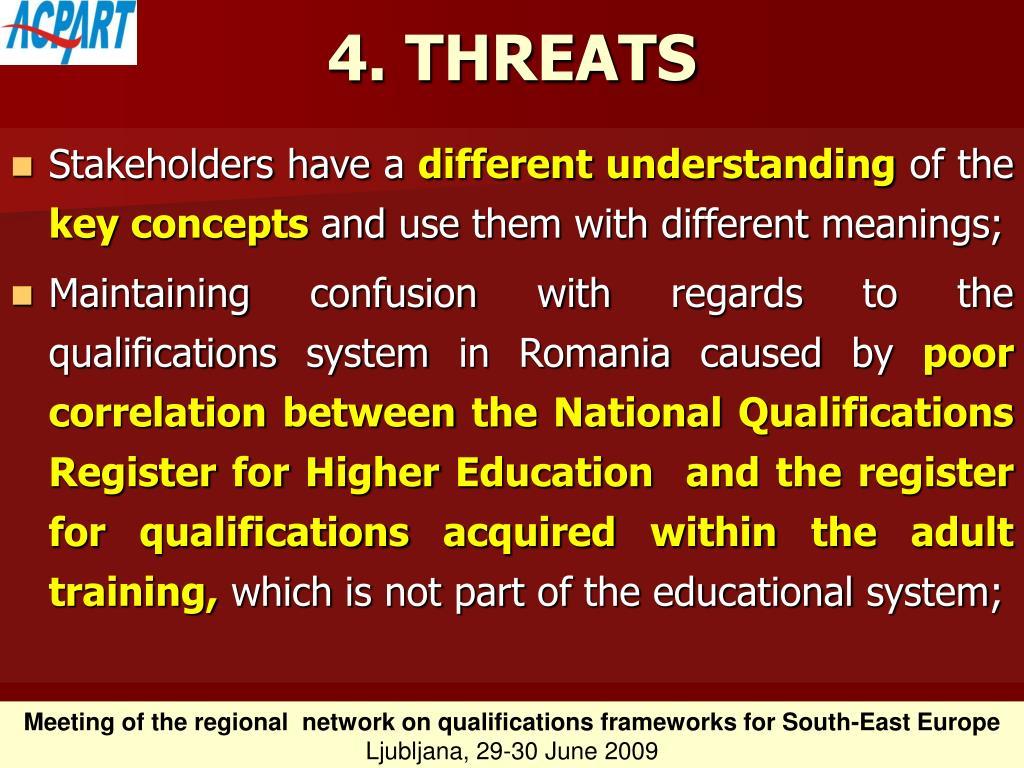4. THREATS