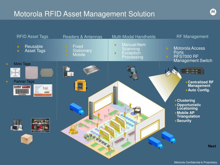 Motorola RFID Asset Management Solution